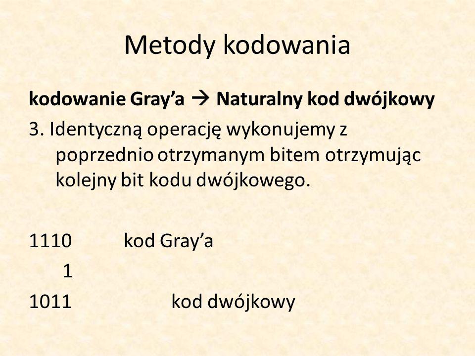 Metody kodowania kodowanie Graya Naturalny kod dwójkowy 3. Identyczną operację wykonujemy z poprzednio otrzymanym bitem otrzymując kolejny bit kodu dw