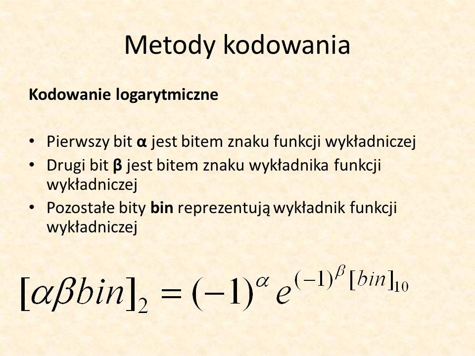 Metody kodowania Kodowanie logarytmiczne Pierwszy bit α jest bitem znaku funkcji wykładniczej Drugi bit β jest bitem znaku wykładnika funkcji wykładni