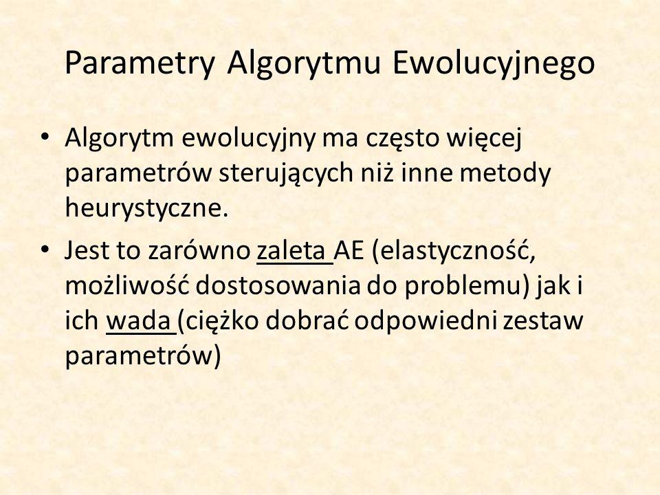 Algorytm ewolucyjny ma często więcej parametrów sterujących niż inne metody heurystyczne. Jest to zarówno zaleta AE (elastyczność, możliwość dostosowa