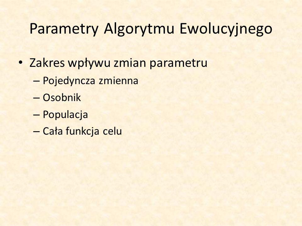 Parametry Algorytmu Ewolucyjnego Zakres wpływu zmian parametru – Pojedyncza zmienna – Osobnik – Populacja – Cała funkcja celu