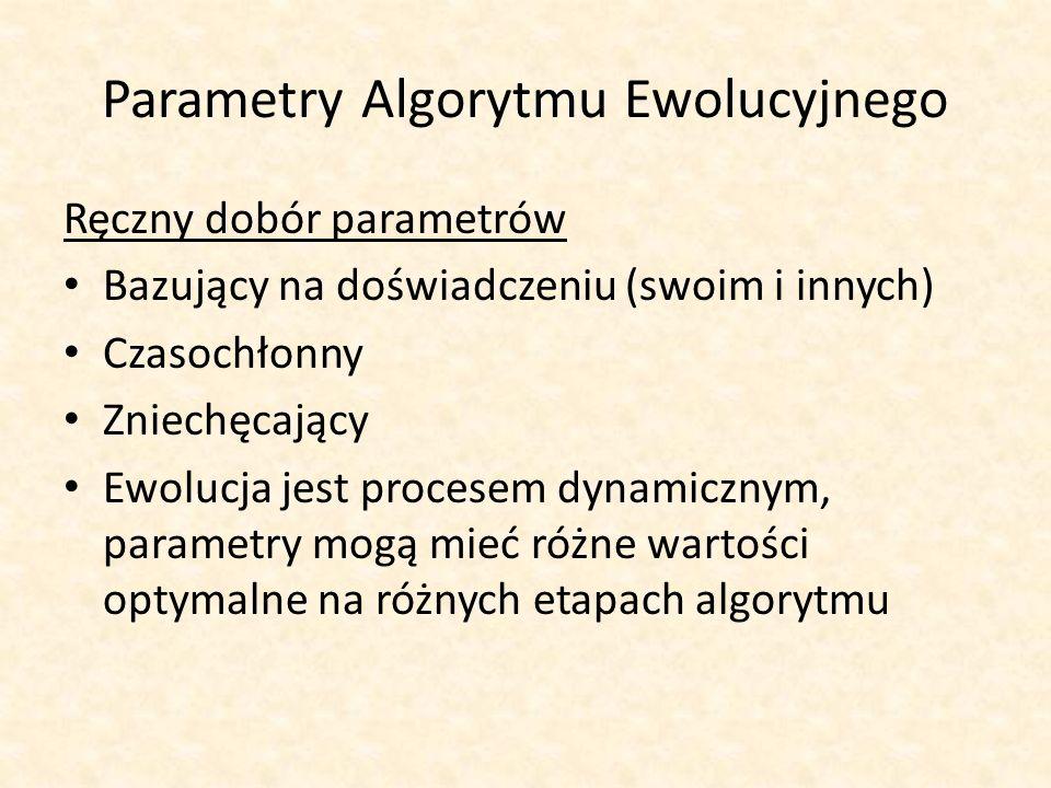 Parametry Algorytmu Ewolucyjnego Ręczny dobór parametrów Bazujący na doświadczeniu (swoim i innych) Czasochłonny Zniechęcający Ewolucja jest procesem