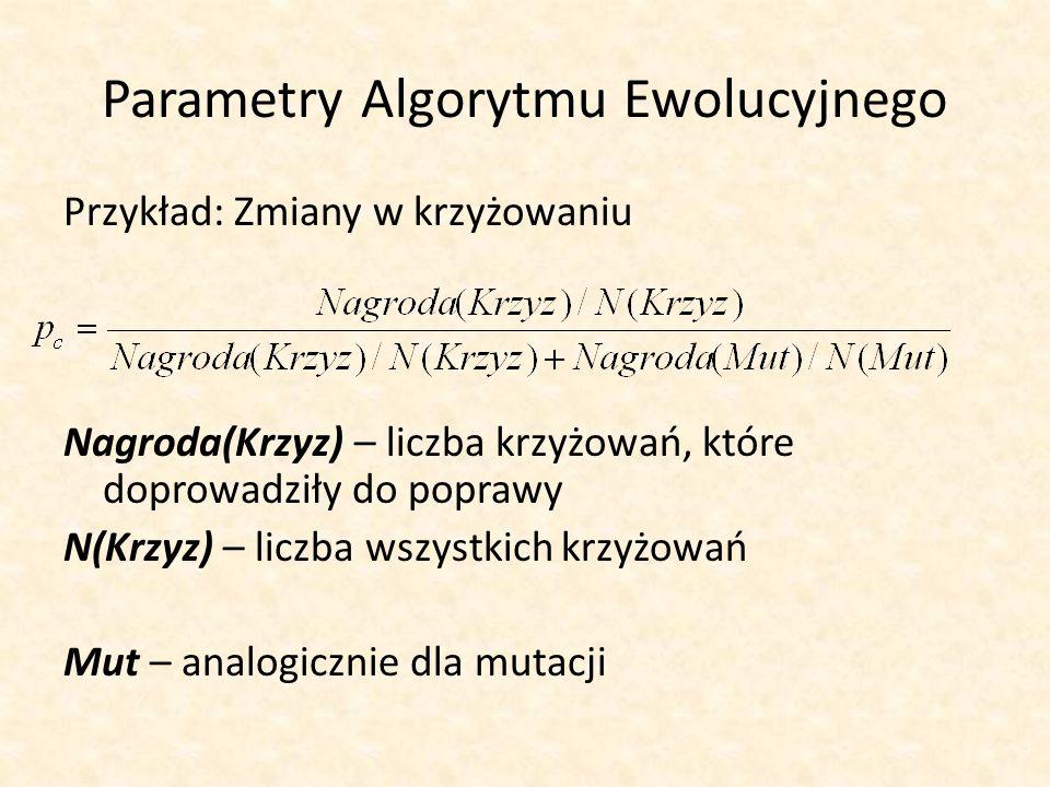 Parametry Algorytmu Ewolucyjnego Przykład: Zmiany w krzyżowaniu Nagroda(Krzyz) – liczba krzyżowań, które doprowadziły do poprawy N(Krzyz) – liczba wsz