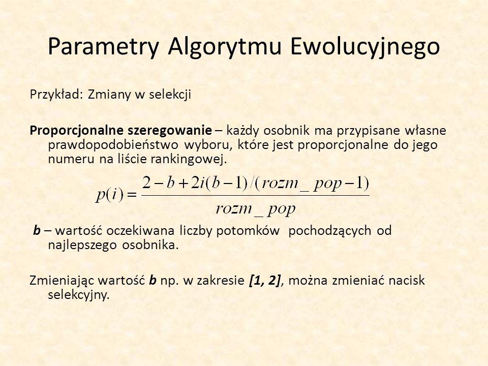 Parametry Algorytmu Ewolucyjnego Przykład: Zmiany w selekcji Proporcjonalne szeregowanie – każdy osobnik ma przypisane własne prawdopodobieństwo wybor