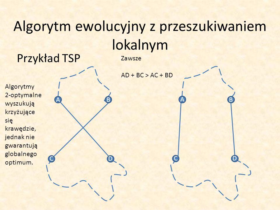 Algorytm ewolucyjny z przeszukiwaniem lokalnym Przykład TSP AB CD A B CD Zawsze AD + BC > AC + BD Algorytmy 2-optymalne wyszukują krzyżujące się krawę