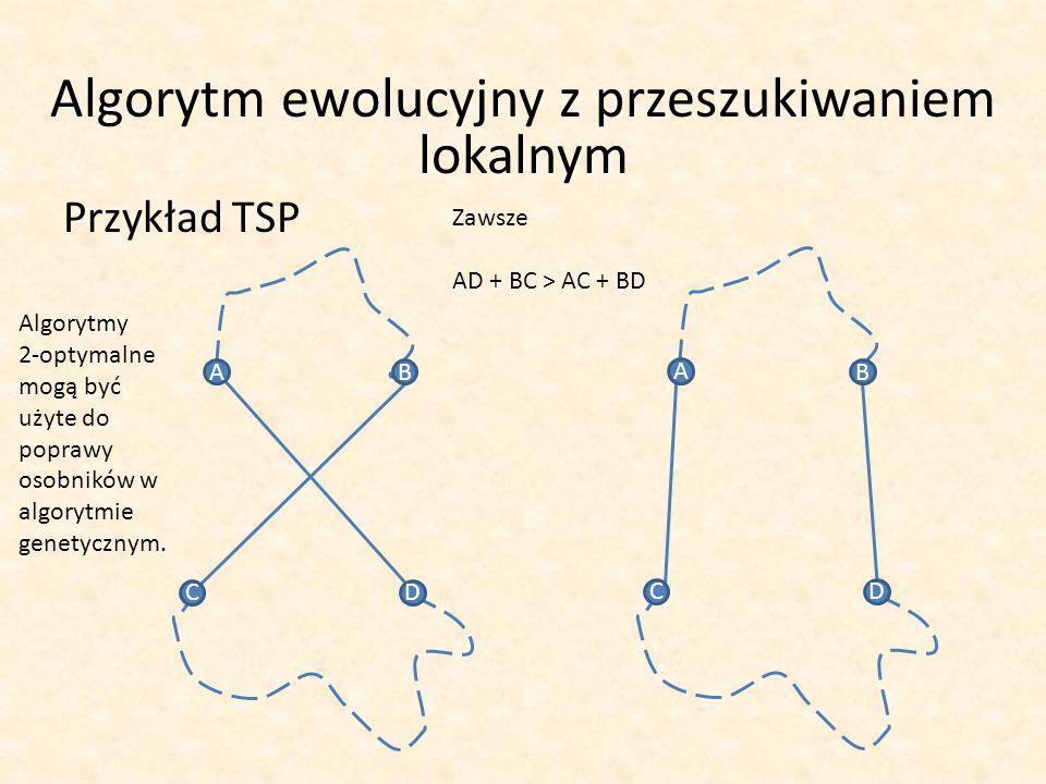 Przykład TSP AB CD A B CD Zawsze AD + BC > AC + BD Algorytmy 2-optymalne mogą być użyte do poprawy osobników w algorytmie genetycznym. Algorytm ewoluc