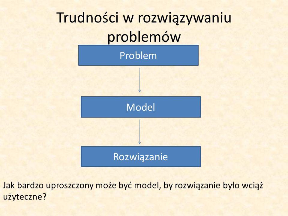Trudności w rozwiązywaniu problemów Problem Model Rozwiązanie Jak bardzo uproszczony może być model, by rozwiązanie było wciąż użyteczne?