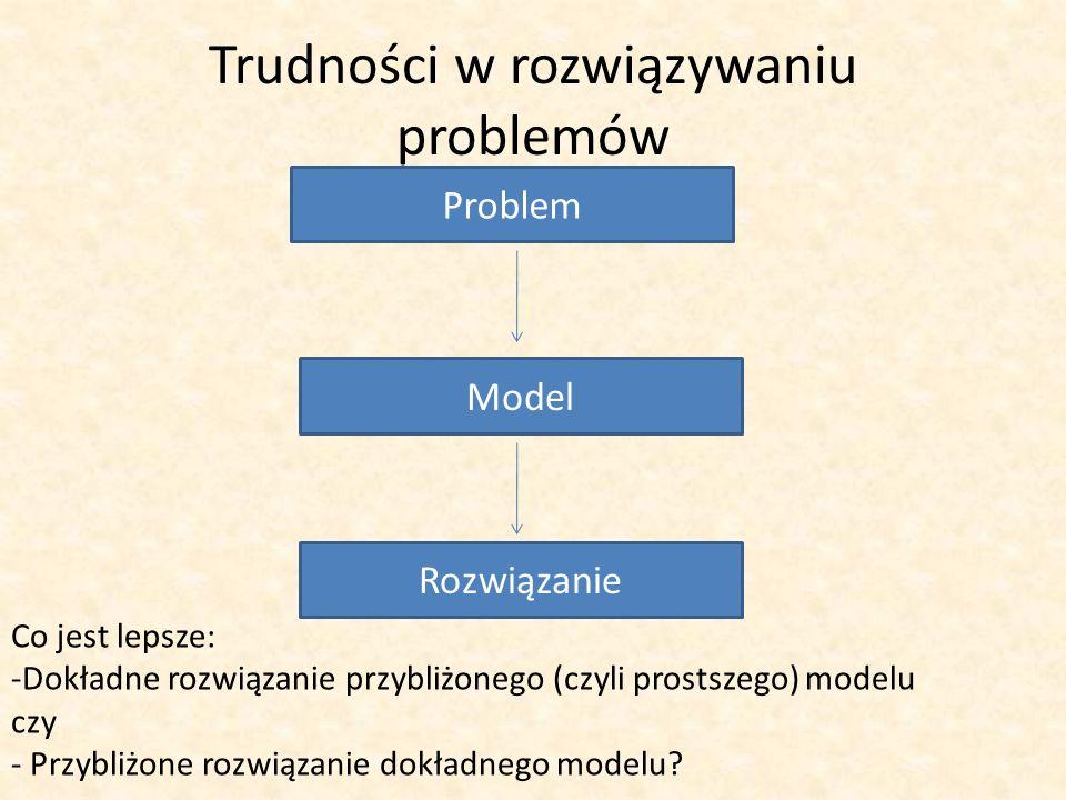 Trudności w rozwiązywaniu problemów Problem Model Rozwiązanie Co jest lepsze: -Dokładne rozwiązanie przybliżonego (czyli prostszego) modelu czy - Przy