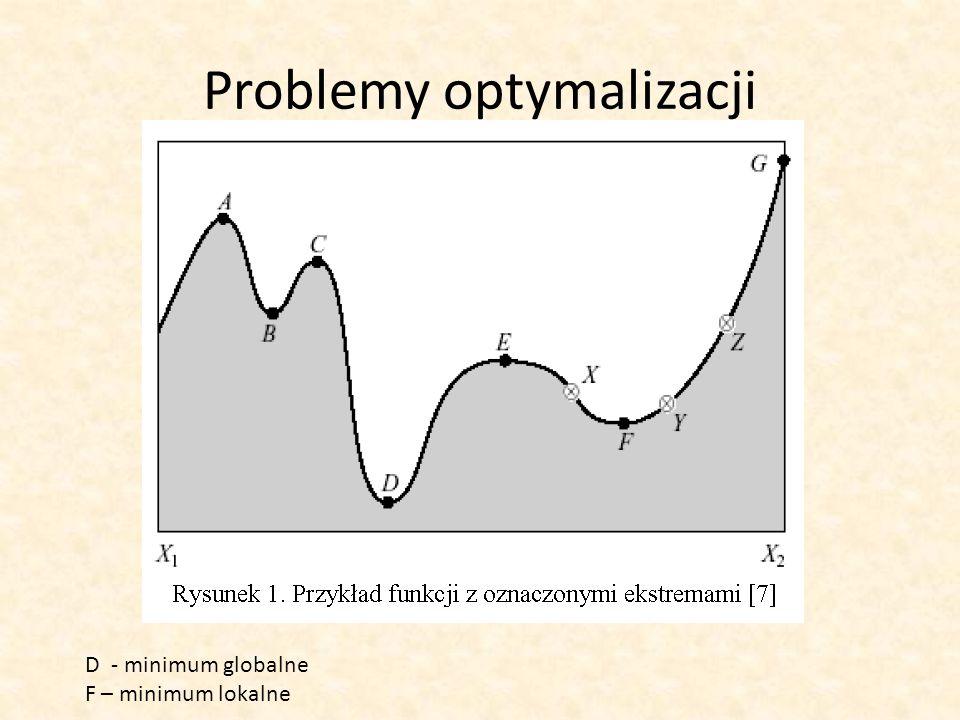 Problemy optymalizacji D - minimum globalne F – minimum lokalne