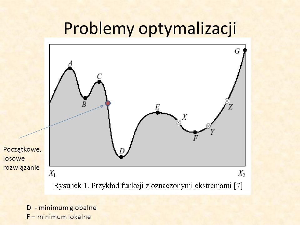 Problemy optymalizacji D - minimum globalne F – minimum lokalne Początkowe, losowe rozwiązanie