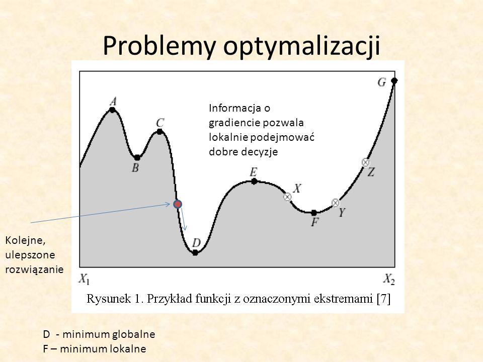Problemy optymalizacji D - minimum globalne F – minimum lokalne Kolejne, ulepszone rozwiązanie Informacja o gradiencie pozwala lokalnie podejmować dob