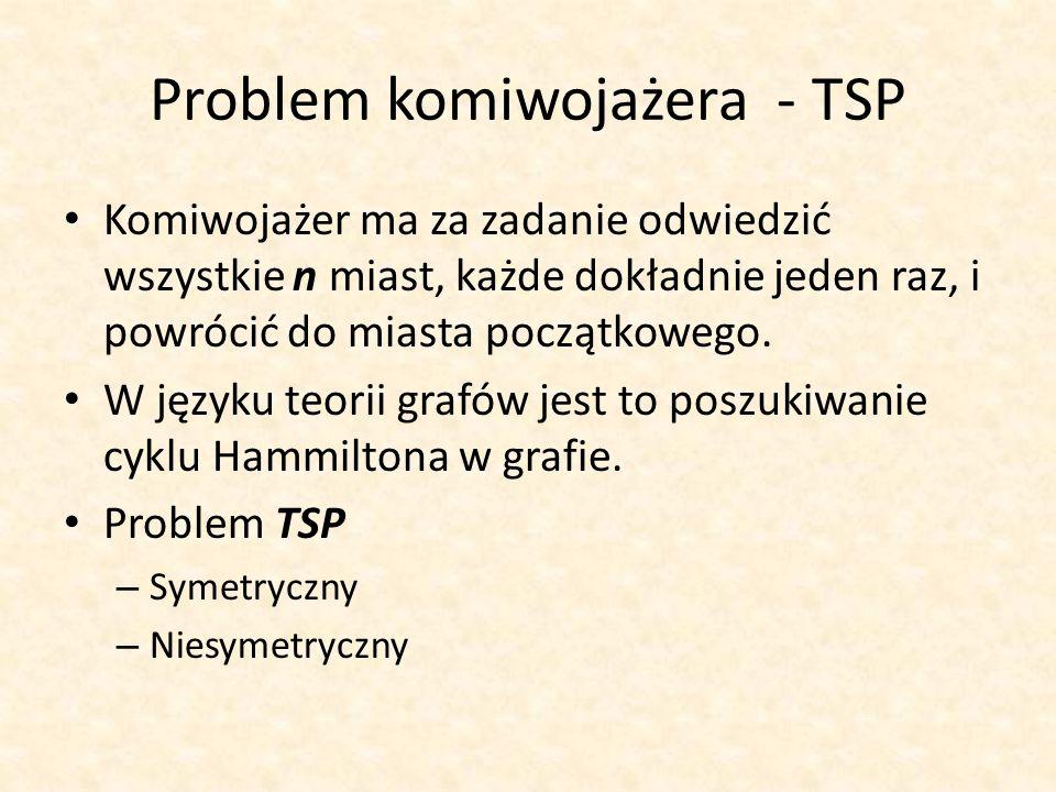 Problem komiwojażera - TSP Komiwojażer ma za zadanie odwiedzić wszystkie n miast, każde dokładnie jeden raz, i powrócić do miasta początkowego. W języ