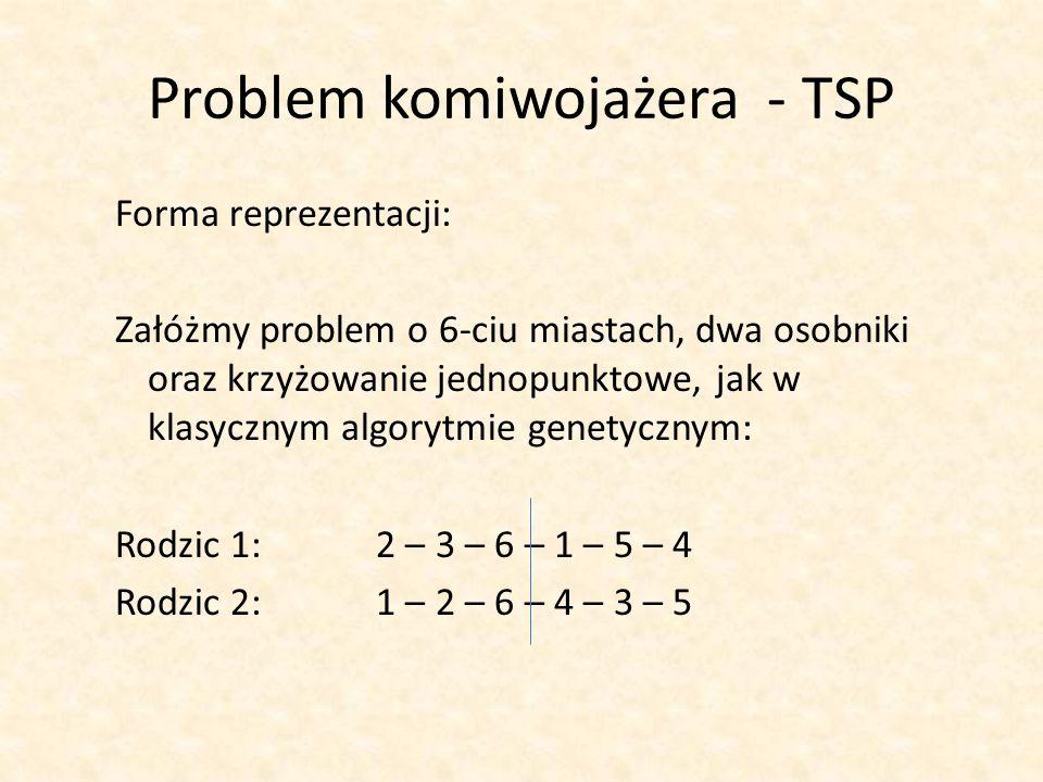 Problem komiwojażera - TSP Forma reprezentacji: Załóżmy problem o 6-ciu miastach, dwa osobniki oraz krzyżowanie jednopunktowe, jak w klasycznym algory