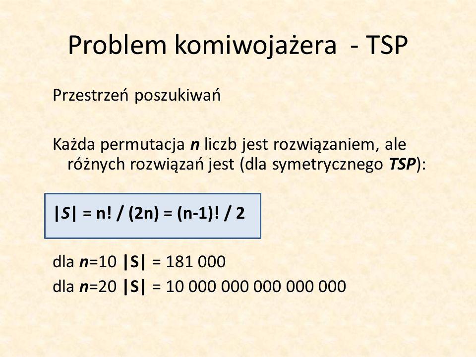 Przestrzeń poszukiwań Każda permutacja n liczb jest rozwiązaniem, ale różnych rozwiązań jest (dla symetrycznego TSP): |S| = n! / (2n) = (n-1)! / 2 dla