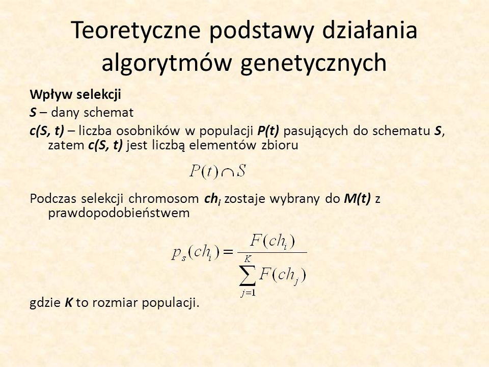 Teoretyczne podstawy działania algorytmów genetycznych Wpływ selekcji S – dany schemat c(S, t) – liczba osobników w populacji P(t) pasujących do schem