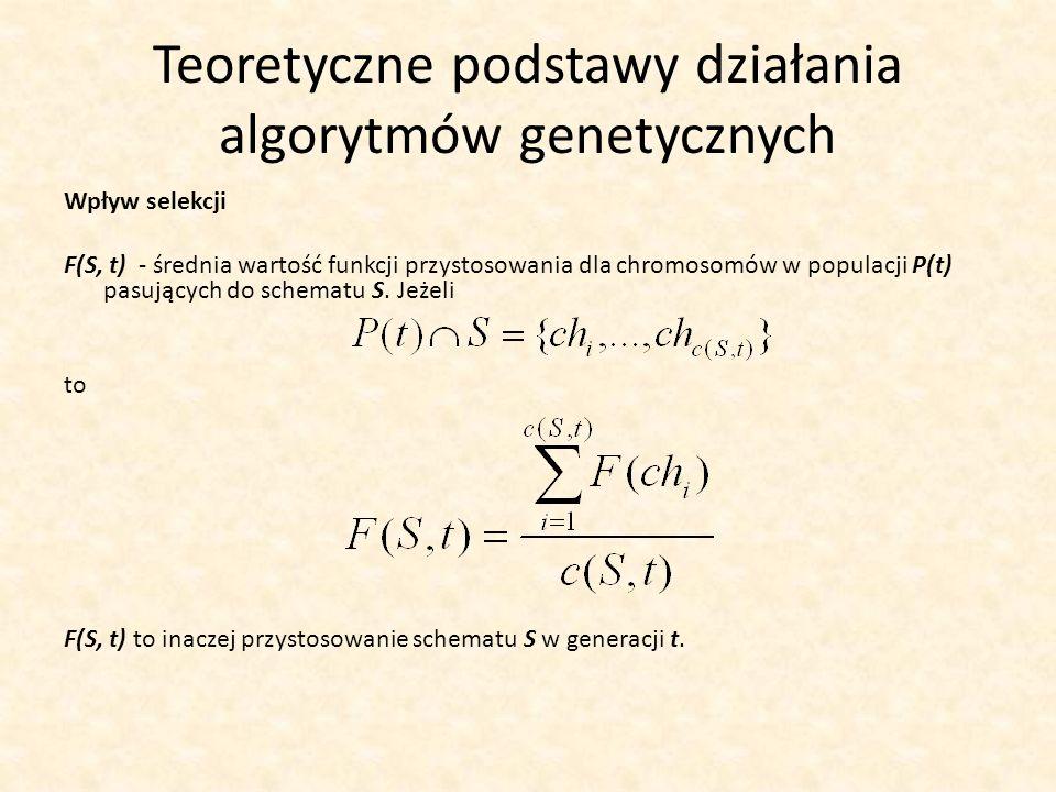 Teoretyczne podstawy działania algorytmów genetycznych Wpływ selekcji F(S, t) - średnia wartość funkcji przystosowania dla chromosomów w populacji P(t