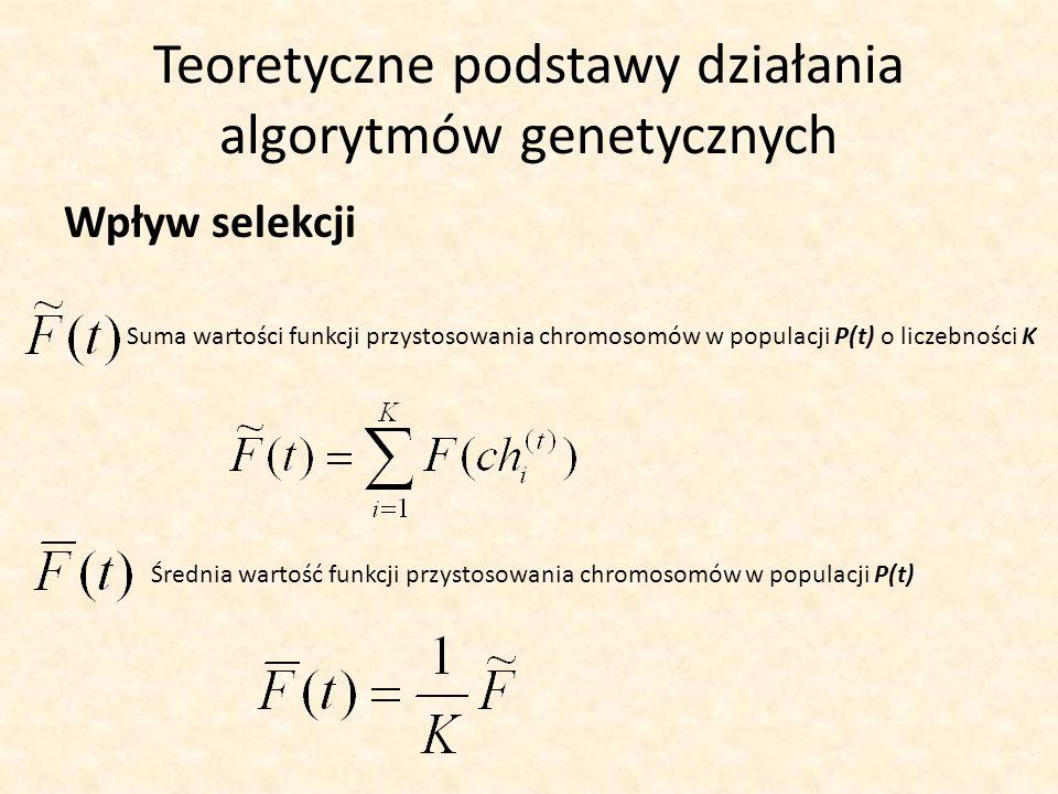 Teoretyczne podstawy działania algorytmów genetycznych Wpływ selekcji Suma wartości funkcji przystosowania chromosomów w populacji P(t) o liczebności