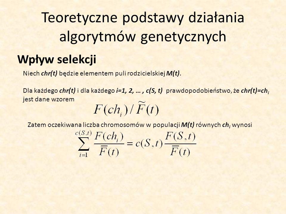 Teoretyczne podstawy działania algorytmów genetycznych Wpływ selekcji Niech chr(t) będzie elementem puli rodzicielskiej M(t). Dla każdego chr(t) i dla