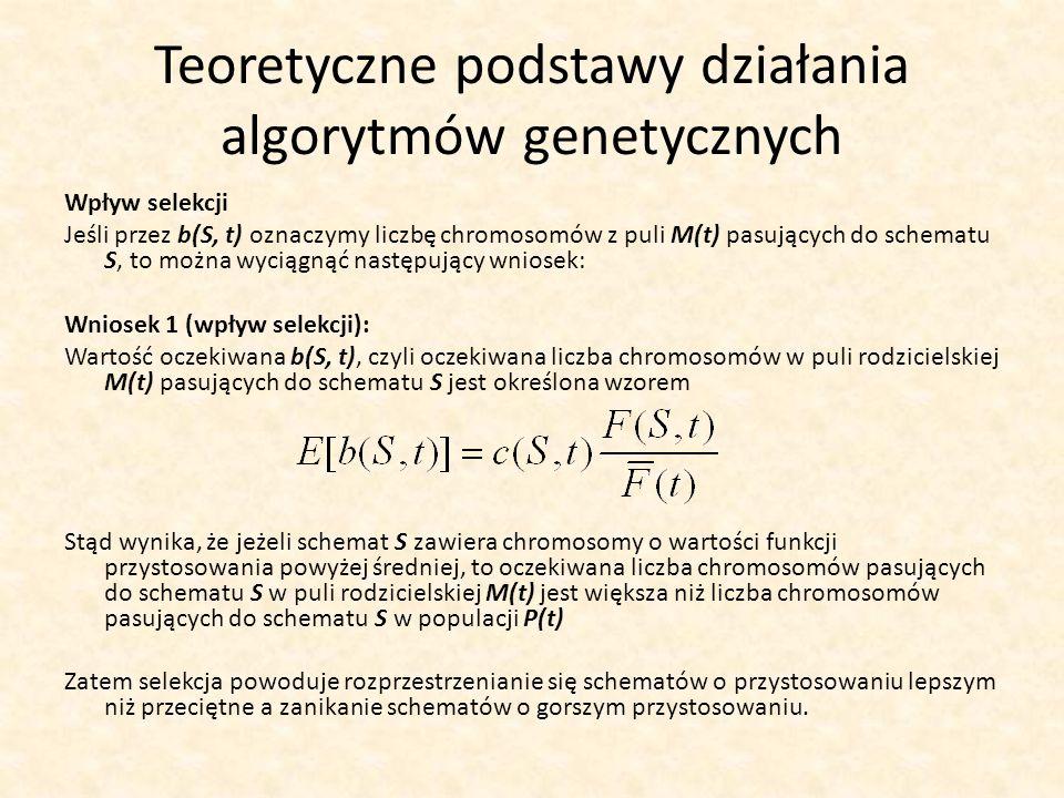 Teoretyczne podstawy działania algorytmów genetycznych Wpływ selekcji Jeśli przez b(S, t) oznaczymy liczbę chromosomów z puli M(t) pasujących do schem