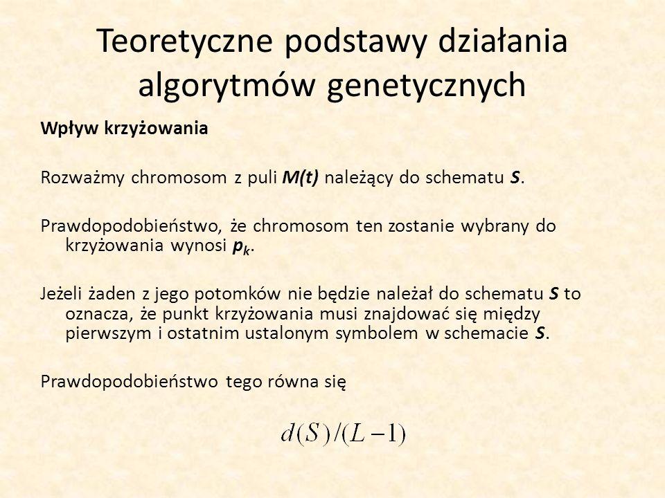 Teoretyczne podstawy działania algorytmów genetycznych Wpływ krzyżowania Rozważmy chromosom z puli M(t) należący do schematu S. Prawdopodobieństwo, że