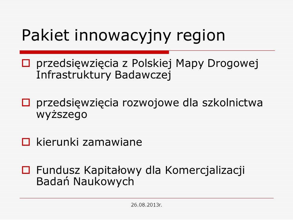 Pakiet innowacyjny region przedsięwzięcia z Polskiej Mapy Drogowej Infrastruktury Badawczej przedsięwzięcia rozwojowe dla szkolnictwa wyższego kierunki zamawiane Fundusz Kapitałowy dla Komercjalizacji Badań Naukowych 26.08.2013r.