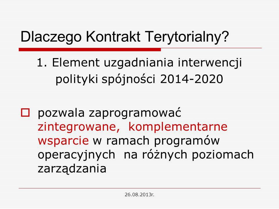 Dlaczego Kontrakt Terytorialny.1.