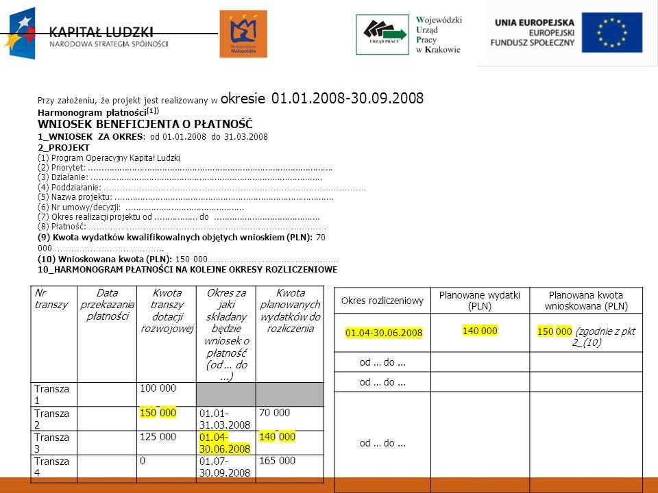 Nr transzy Data przekazania płatności Kwota transzy dotacji rozwojowej Okres za jaki składany będzie wniosek o płatność (od … do …) Kwota planowanych