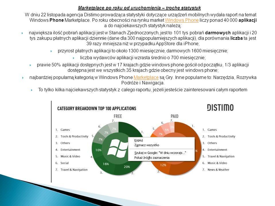 Marketplace po roku od uruchomienia – trochę statystyk W dniu 22 listopada agencja Distimo prowadząca statystyki dotyczące urządzeń mobilnych wydała raport na temat Windows Phone Marketplace.