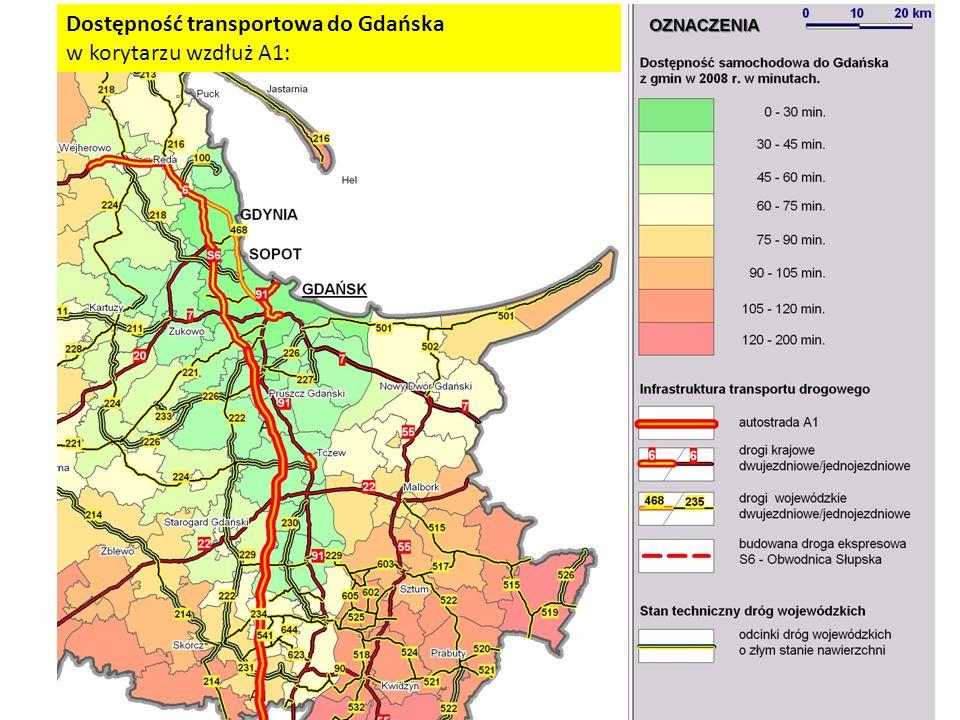Dostępność transportowa do Gdańska w korytarzu wzdłuż A1: