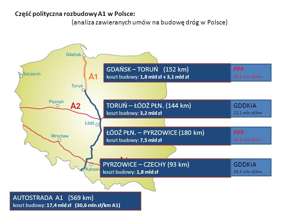 GDAŃSK – TORUŃ (152 km) koszt budowy: 1,8 mld zł + 3,1 mld zł TORUŃ – ŁÓDŹ PŁN. (144 km) koszt budowy: 3,2 mld zł ŁÓDŹ PŁN. – PYRZOWICE (180 km) koszt