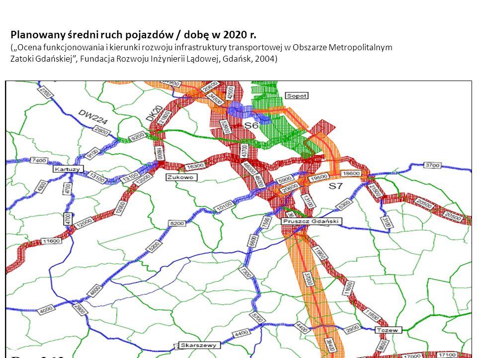 Planowany średni ruch pojazdów / dobę w 2020 r.