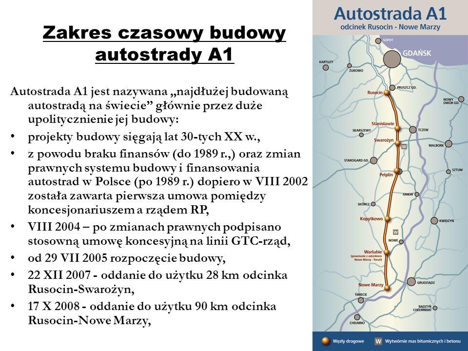 Zakres czasowy budowy autostrady A1 Autostrada A1 jest nazywana najdłużej budowaną autostradą na świecie głównie przez duże upolitycznienie jej budowy: projekty budowy sięgają lat 30-tych XX w., z powodu braku finansów (do 1989 r.,) oraz zmian prawnych systemu budowy i finansowania autostrad w Polsce (po 1989 r.) dopiero w VIII 2002 została zawarta pierwsza umowa pomiędzy koncesjonariuszem a rządem RP, VIII 2004 – po zmianach prawnych podpisano stosowną umowę koncesyjną na linii GTC-rząd, od 29 VII 2005 rozpoczęcie budowy, 22 XII 2007 - oddanie do użytku 28 km odcinka Rusocin-Swarożyn, 17 X 2008 - oddanie do użytku 90 km odcinka Rusocin-Nowe Marzy, Zmiany procesów społeczno-gospodarczych po powstaniu pomorskiego odcinka autostrady A1
