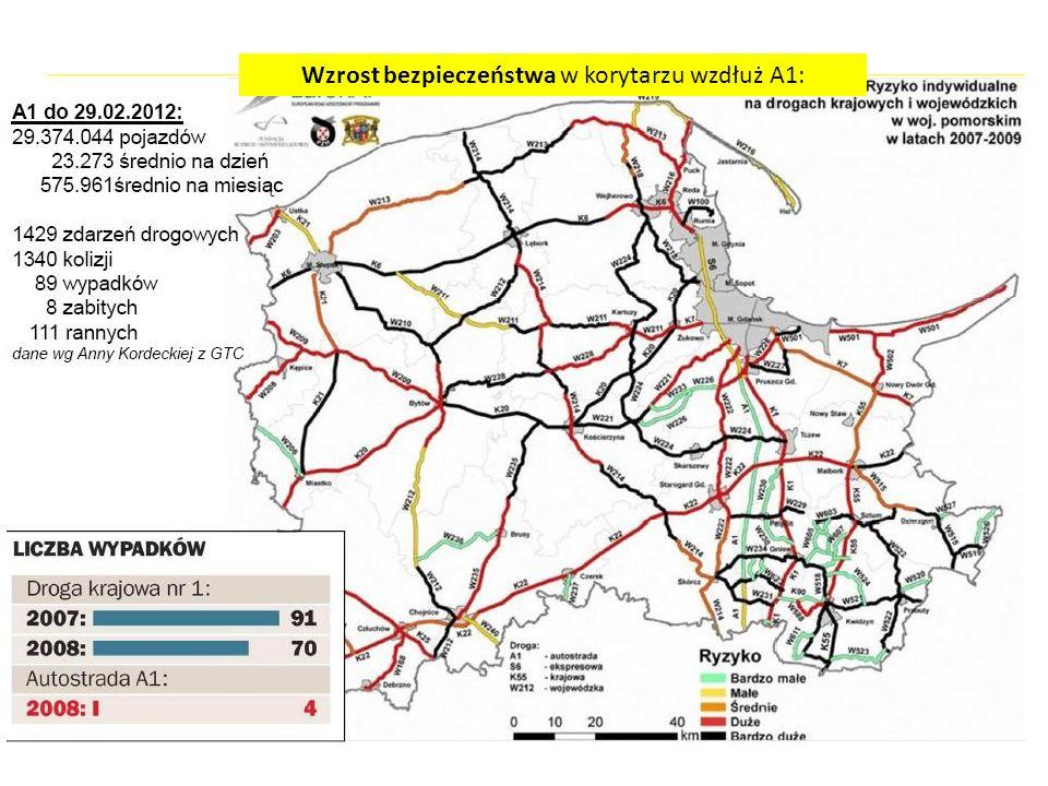 Wjazdy obcokrajowców: Badania własne za zgodą firmy Intertoll Zmiany procesów społeczno-gospodarczych po powstaniu pomorskiego odcinka autostrady A1 sezonpoza sezonem
