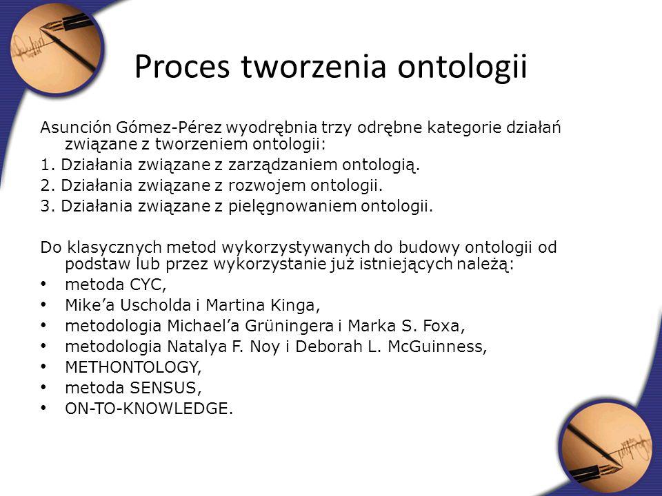 Asunción Gómez-Pérez wyodrębnia trzy odrębne kategorie działań związane z tworzeniem ontologii: 1. Działania związane z zarządzaniem ontologią. 2. Dzi