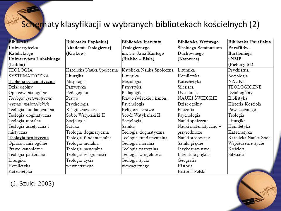 Schematy klasyfikacji w wybranych bibliotekach kościelnych (2) Biblioteka Uniwersytecka Katolickiego Uniwersytetu Lubelskiego (Lublin) Biblioteka Papi