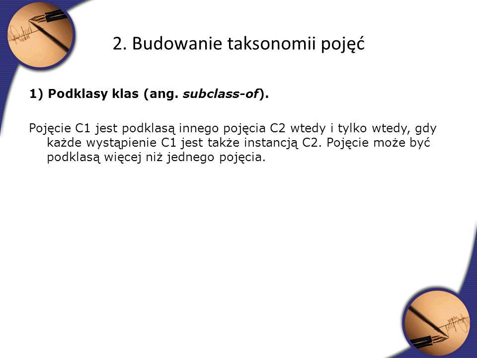 1) Podklasy klas (ang. subclass-of). Pojęcie C1 jest podklasą innego pojęcia C2 wtedy i tylko wtedy, gdy każde wystąpienie C1 jest także instancją C2.