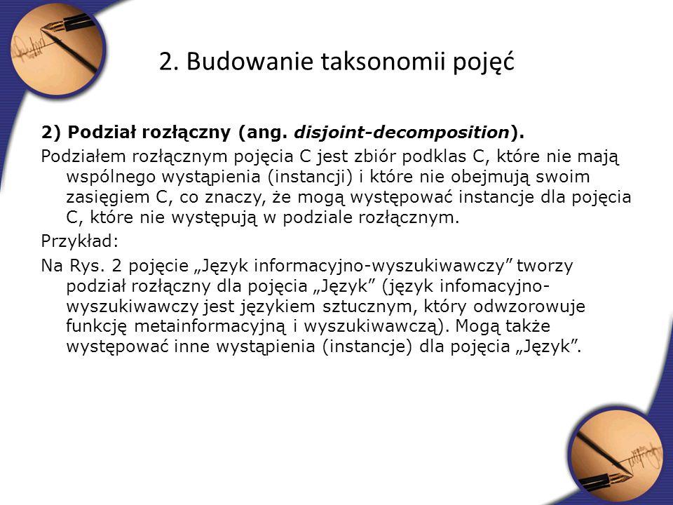 2) Podział rozłączny (ang. disjoint-decomposition). Podziałem rozłącznym pojęcia C jest zbiór podklas C, które nie mają wspólnego wystąpienia (instanc