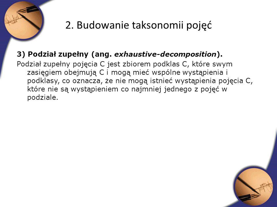 3) Podział zupełny (ang. exhaustive-decomposition). Podział zupełny pojęcia C jest zbiorem podklas C, które swym zasięgiem obejmują C i mogą mieć wspó