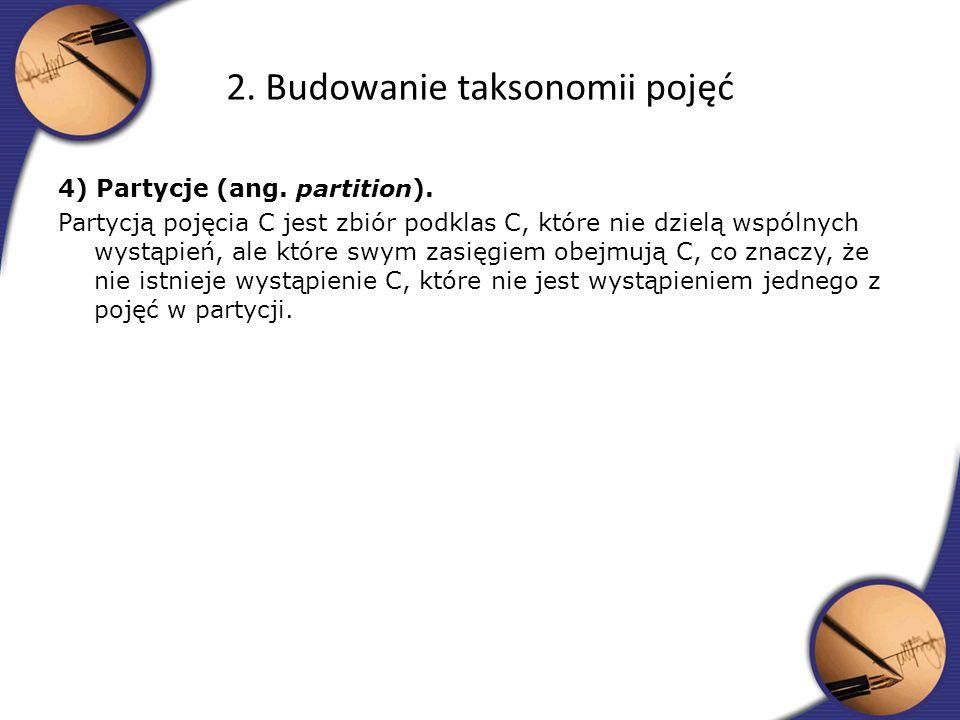 4) Partycje (ang. partition). Partycją pojęcia C jest zbiór podklas C, które nie dzielą wspólnych wystąpień, ale które swym zasięgiem obejmują C, co z