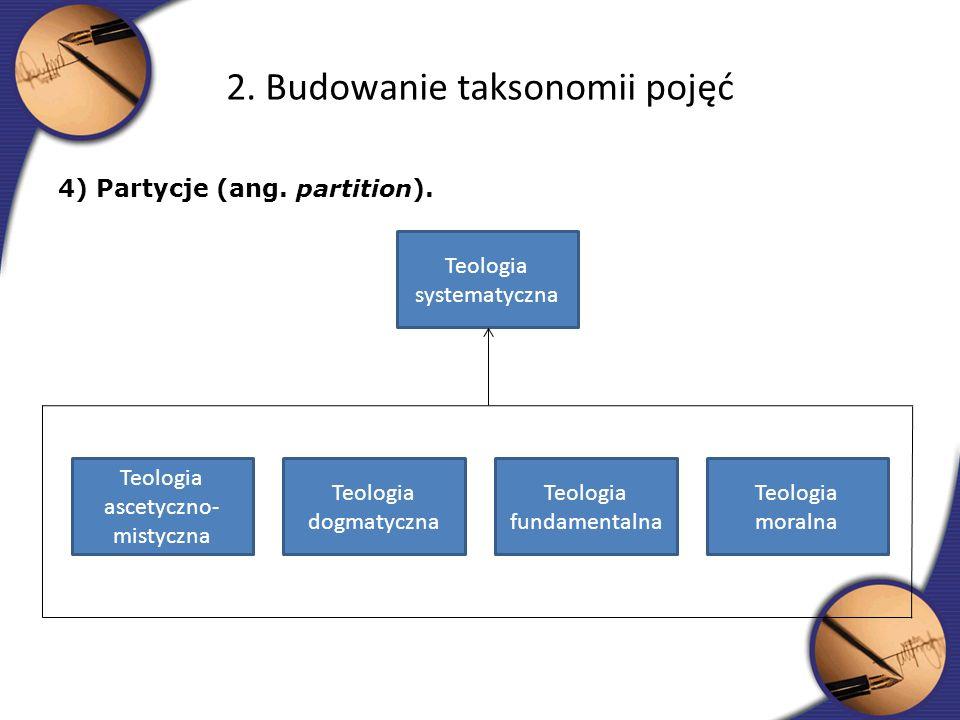 4) Partycje (ang. partition). 2. Budowanie taksonomii pojęć Teologia systematyczna Teologia moralna Teologia fundamentalna Teologia dogmatyczna Teolog