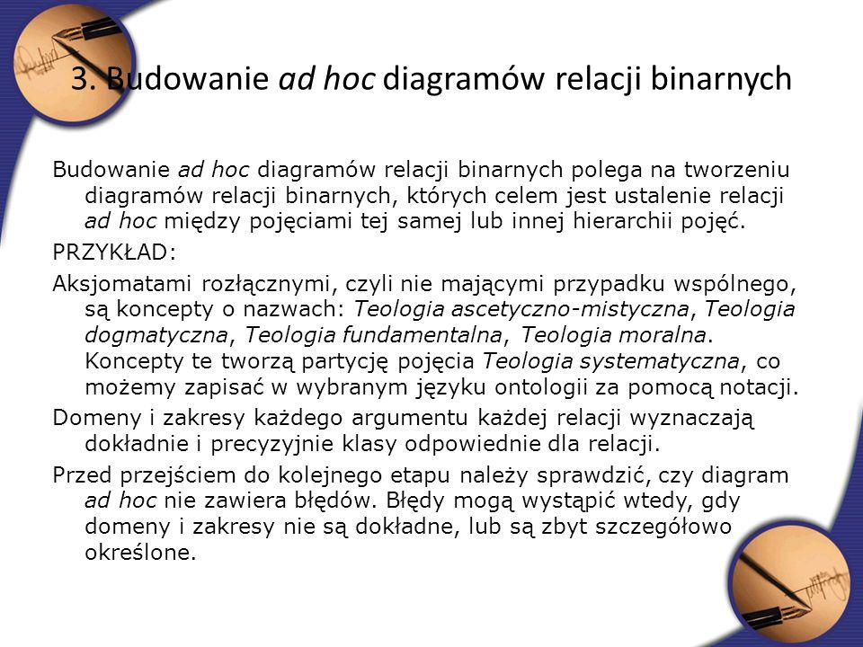 Budowanie ad hoc diagramów relacji binarnych polega na tworzeniu diagramów relacji binarnych, których celem jest ustalenie relacji ad hoc między pojęc