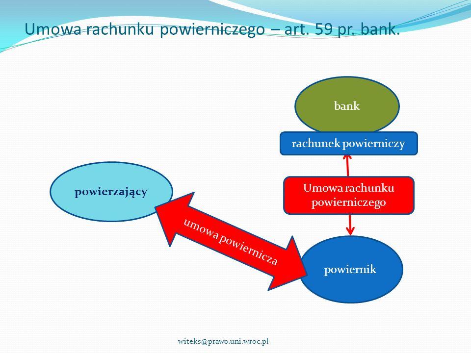 art.59. pr. bank. 1.