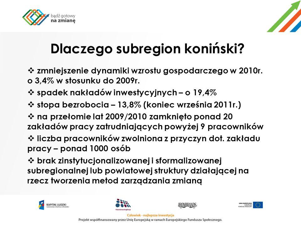 Dlaczego subregion koniński? zmniejszenie dynamiki wzrostu gospodarczego w 2010r. o 3,4% w stosunku do 2009r. spadek nakładów inwestycyjnych – o 19,4%