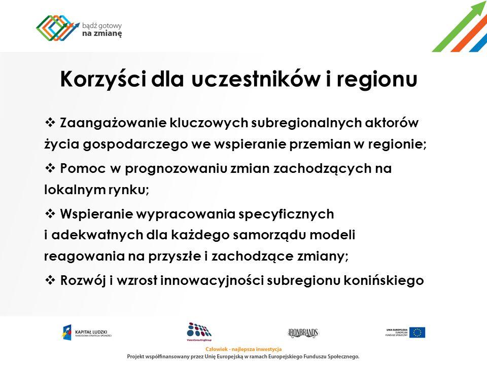 Korzyści dla uczestników i regionu Zaangażowanie kluczowych subregionalnych aktorów życia gospodarczego we wspieranie przemian w regionie; Pomoc w pro