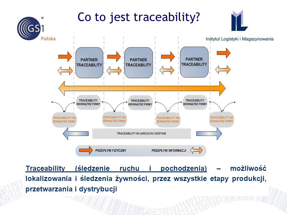 Co to jest traceability? Traceability (śledzenie ruchu i pochodzenia) – możliwość lokalizowania i śledzenia żywności, przez wszystkie etapy produkcji,
