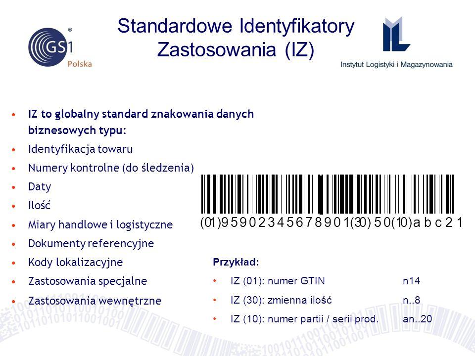 Przykład: IZ (01): numer GTIN n14 IZ (30): zmienna ilość n..8 IZ (10): numer partii / serii prod.an..20 (01)95902345678901(30)50(10)a b c 2 1 Standard