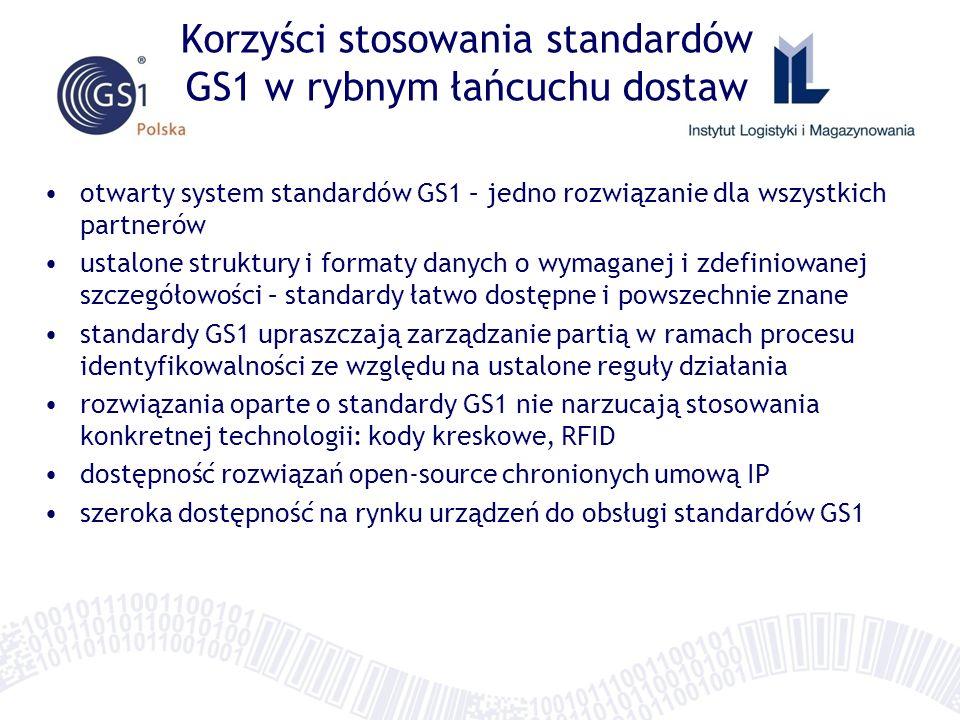 Korzyści stosowania standardów GS1 w rybnym łańcuchu dostaw otwarty system standardów GS1 – jedno rozwiązanie dla wszystkich partnerów ustalone strukt