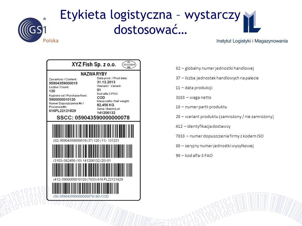 Etykieta logistyczna – wystarczy dostosować… 02 – globalny numer jednostki handlowej 37 – liczba jednostek handlowych na palecie 11 – data produkcji 3