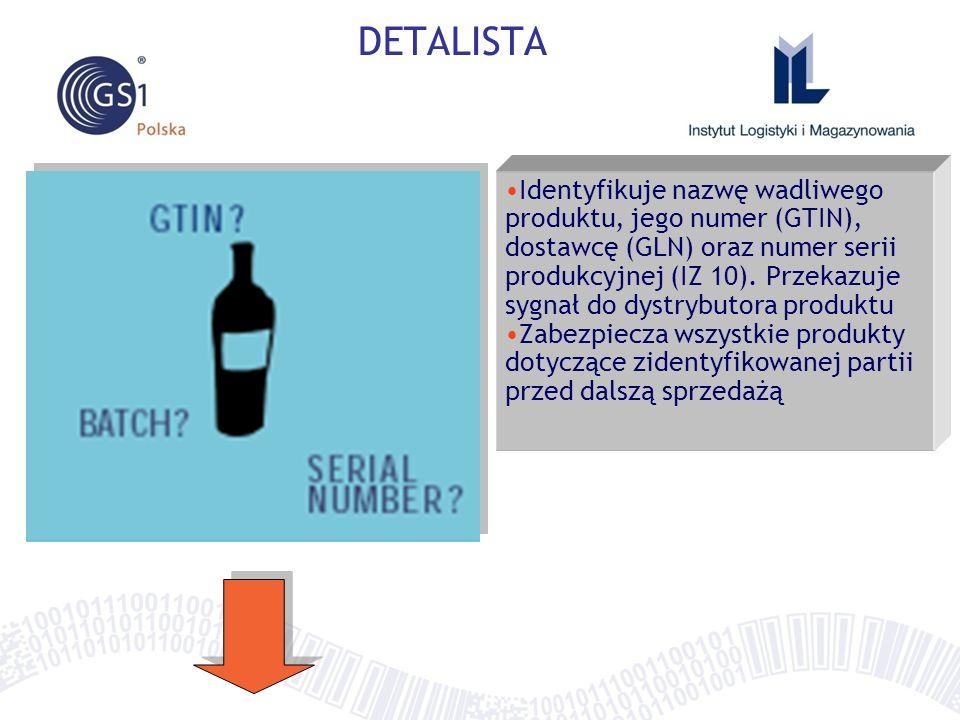 DETALISTA Identyfikuje nazwę wadliwego produktu, jego numer (GTIN), dostawcę (GLN) oraz numer serii produkcyjnej (IZ 10). Przekazuje sygnał do dystryb