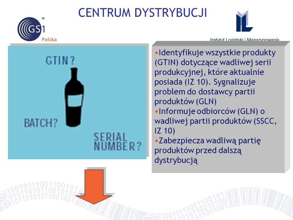 CENTRUM DYSTRYBUCJI Identyfikuje wszystkie produkty (GTIN) dotyczące wadliwej serii produkcyjnej, które aktualnie posiada (IZ 10). Sygnalizuje problem