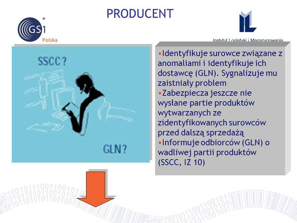 PRODUCENT Identyfikuje surowce związane z anomaliami i identyfikuje ich dostawcę (GLN). Sygnalizuje mu zaistniały problem Zabezpiecza jeszcze nie wysł